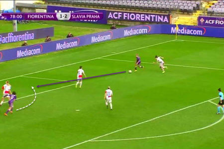 Preview: What can Fiorentina Women do to stop Man City's attacks in UWCL - tactical analysis tactics