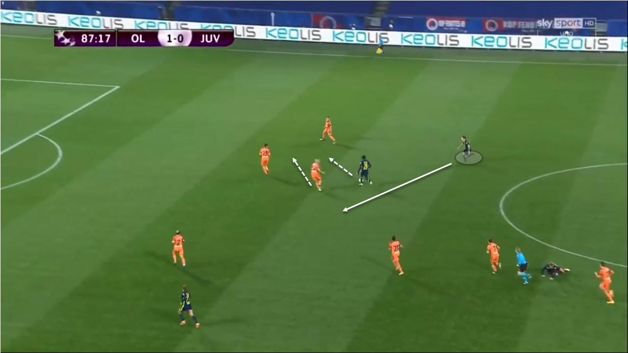 Dzsenifer Marozsan at OL Reign 2020/21 - scout report - tactical analysis tactics