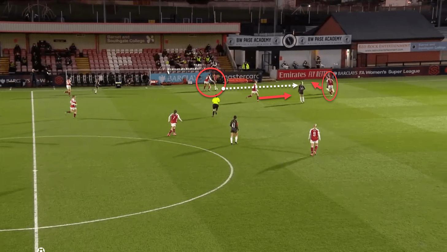 FAWSL 2020/21: Arsenal vs Manchester United Women tactical analysis tactics