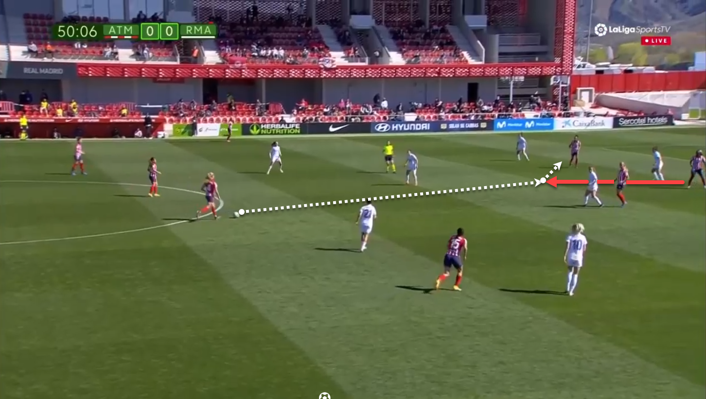 Primera Iberdrola 2020/21: Atletico Madrid vs Real Madrid Femenina – tactical analysis tactics