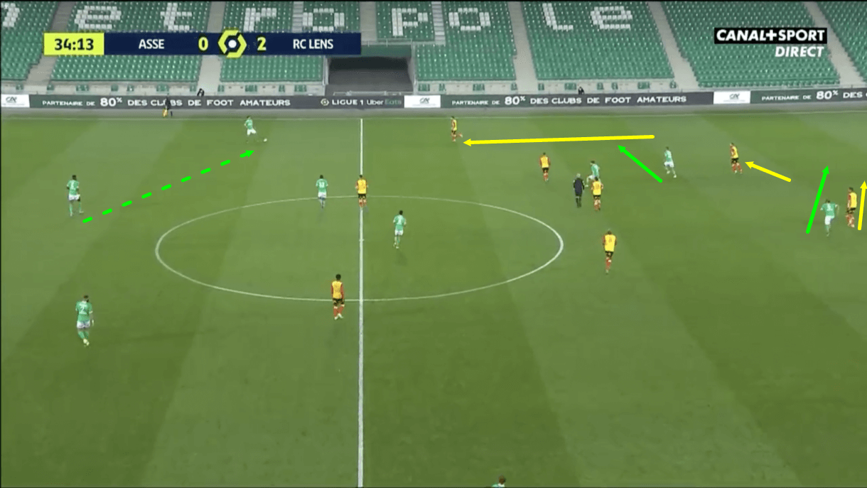 Loic Bade 2020/21 - scout report - tactical analysis - tactics