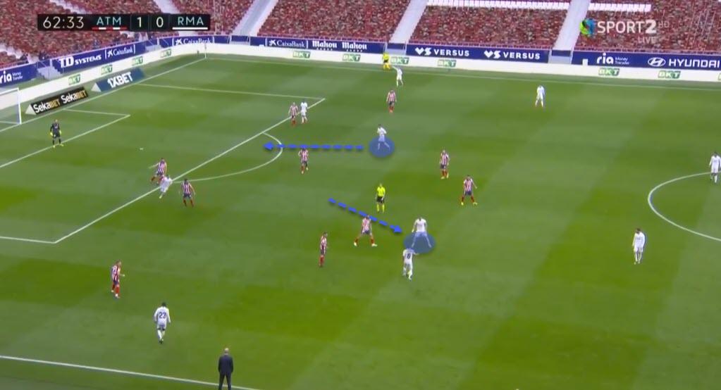 La Liga 2020/21: Atletico Madrid vs Real Madrid - tactical analysis - tactics