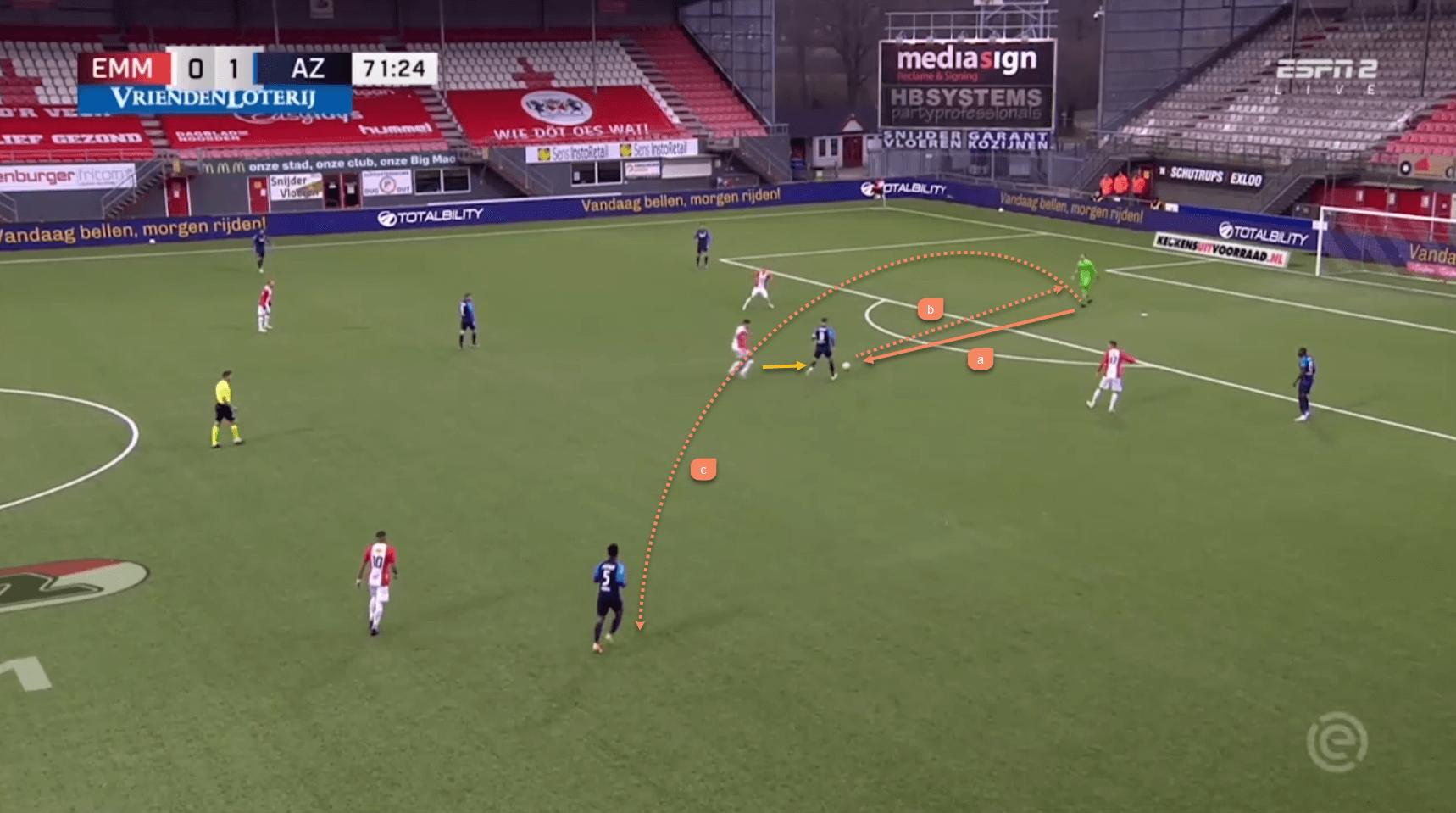 Teun Koopmeiners scout report tactical analysis tactics
