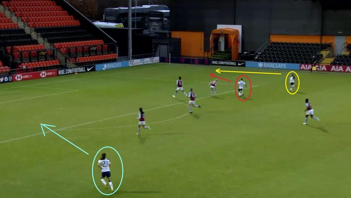 Angela Addison at Tottenham Hotspur Women 2020/2021 - scout report - tactical analysis tactics