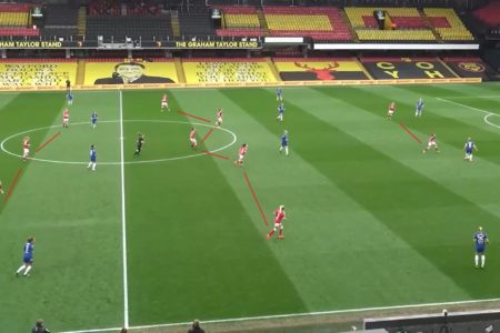 Continental Cup 2021: Bristol City Women v Chelsea Women - tactical analysis tactics