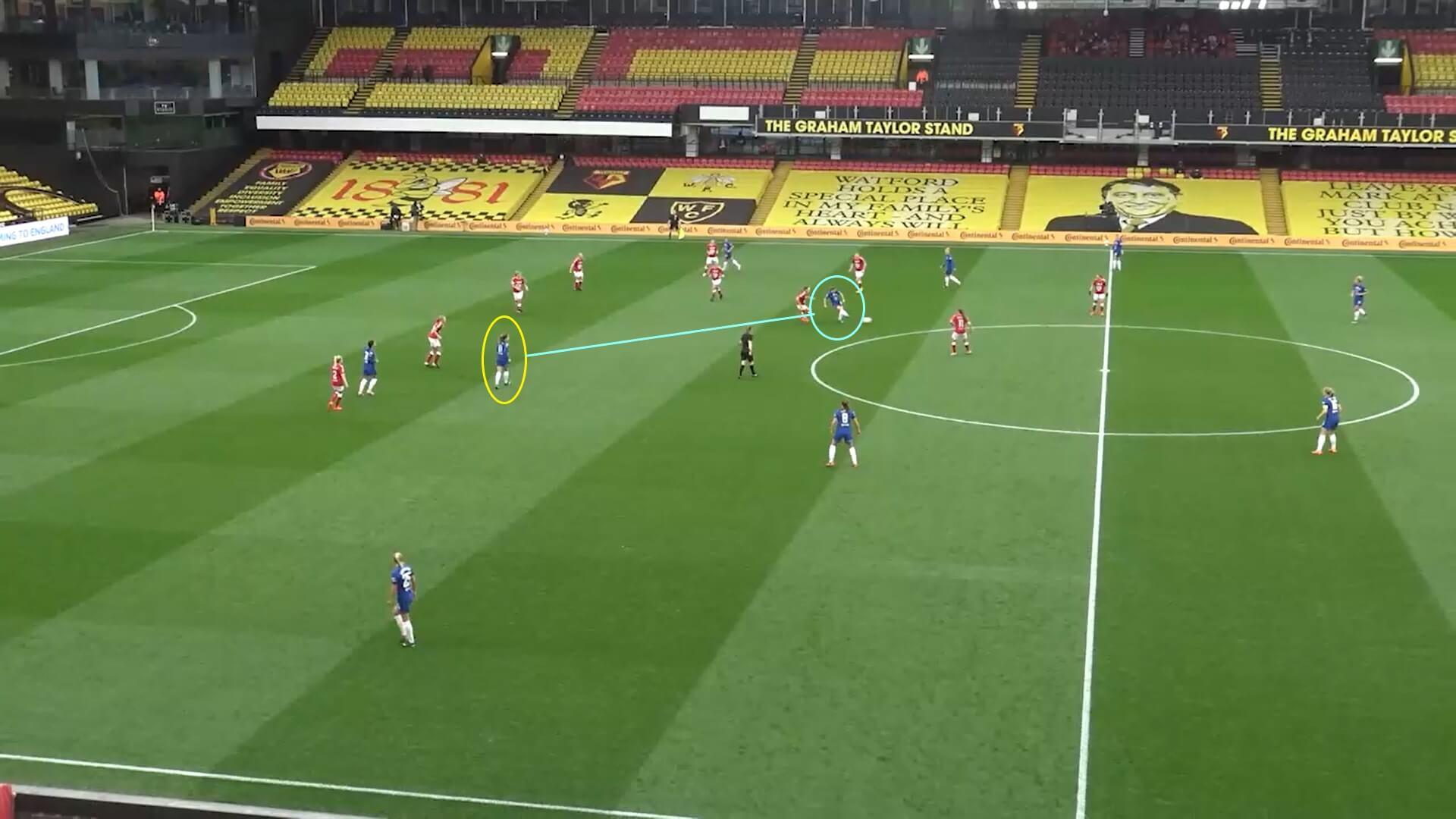 Continental Cup 2021: Bristol City Women v Chelsea Women - tactical analysis tactics