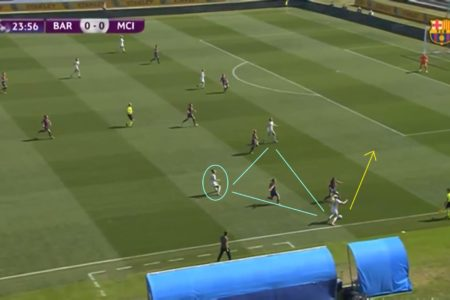 Women's Champions League 2020/2021: Barcelona Femini v Manchester City Women - tactical analysis tactics