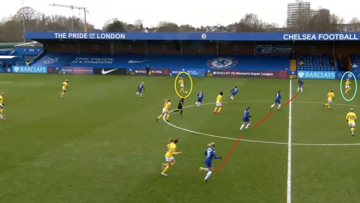 Inessa Kaagman at Brighton and Hove Albion Women 2020/2021 - scout report - tactical analysis tactics