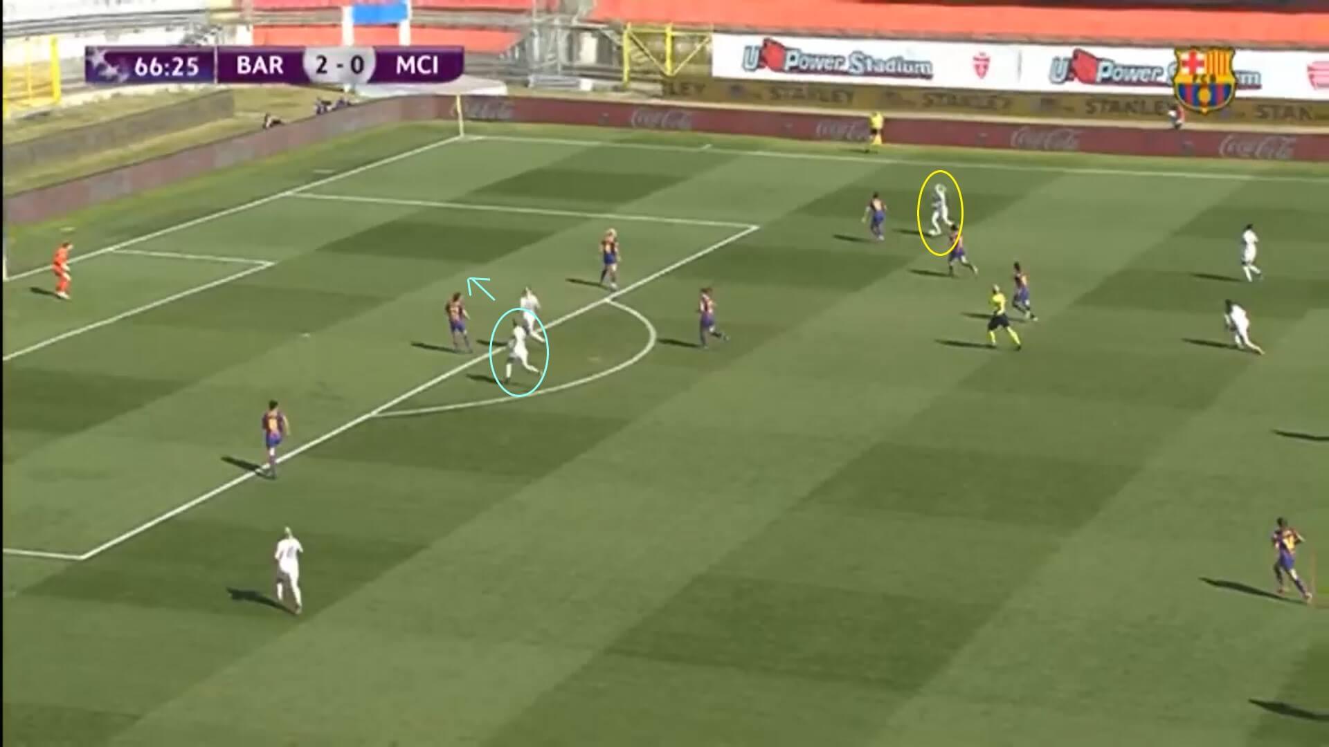Women's Champions League 2020/2021: Barcelona Femini v Manchester City Women - tactical analysis tactics