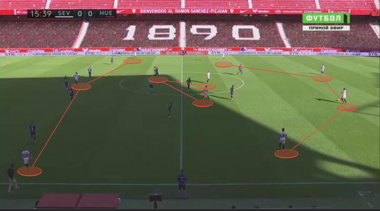 Sevilla La Liga tactical analysis tactics