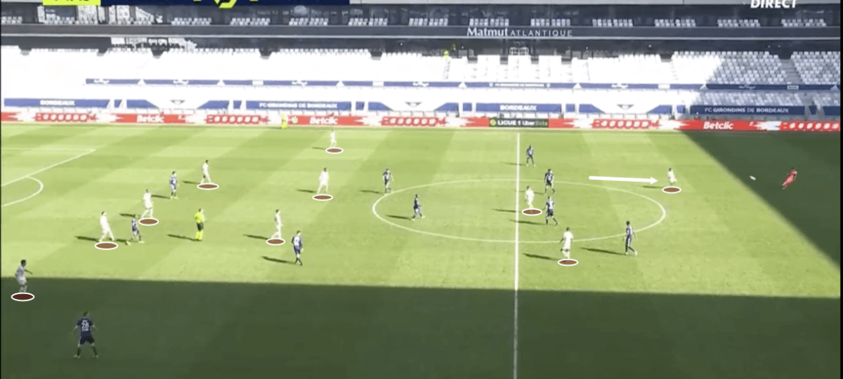 Metz 2020/21: Their defence - scout report - tactical analysis - tactics