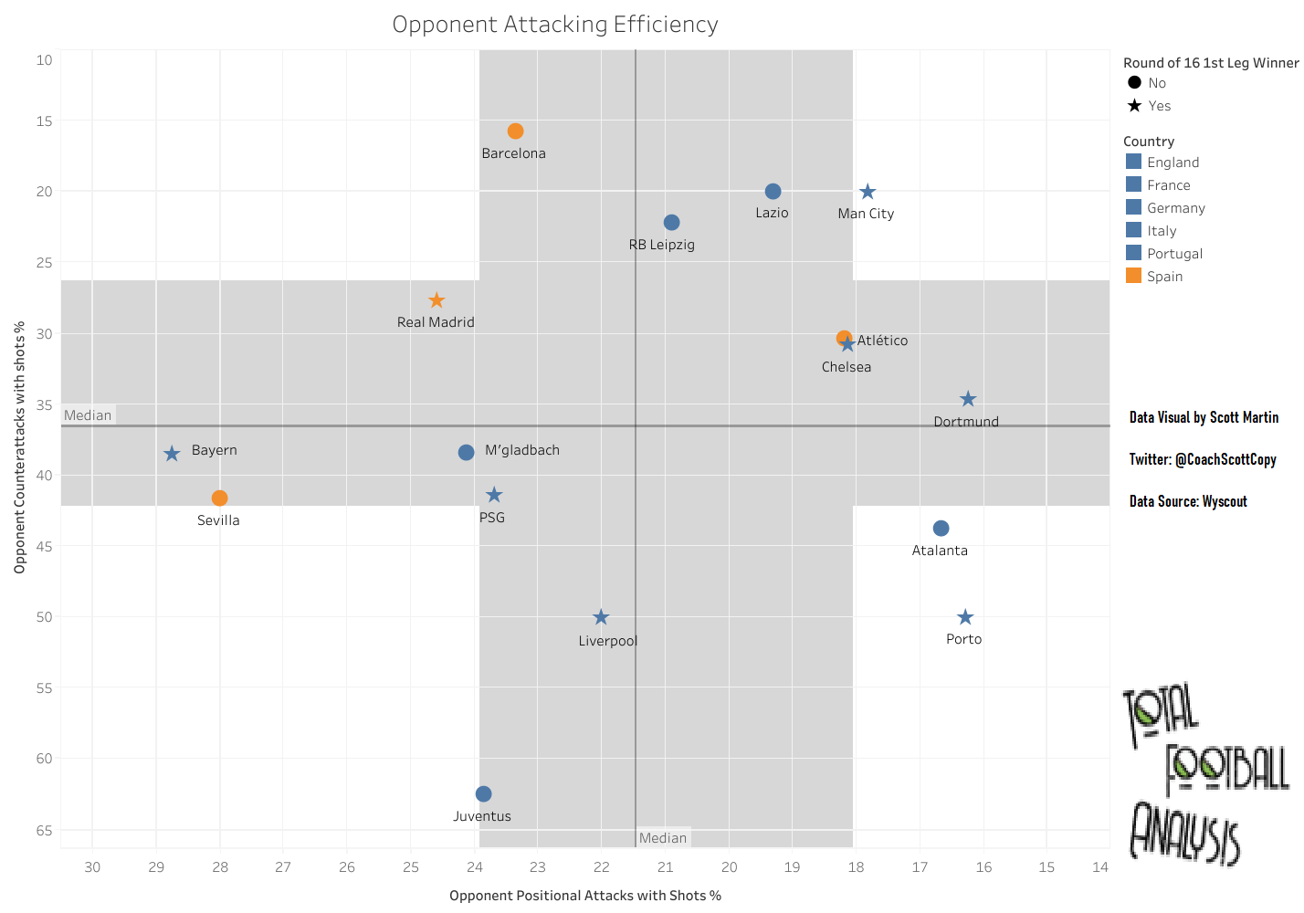 Low Liga: Spain's Champions League decline signals a shift in power - data analysis statistics