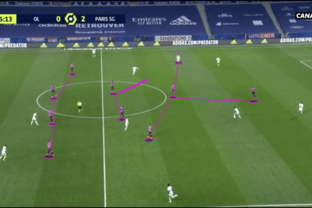 Ligue 1 2020/21: Lyon vs PSG - tactical analysis - tactics