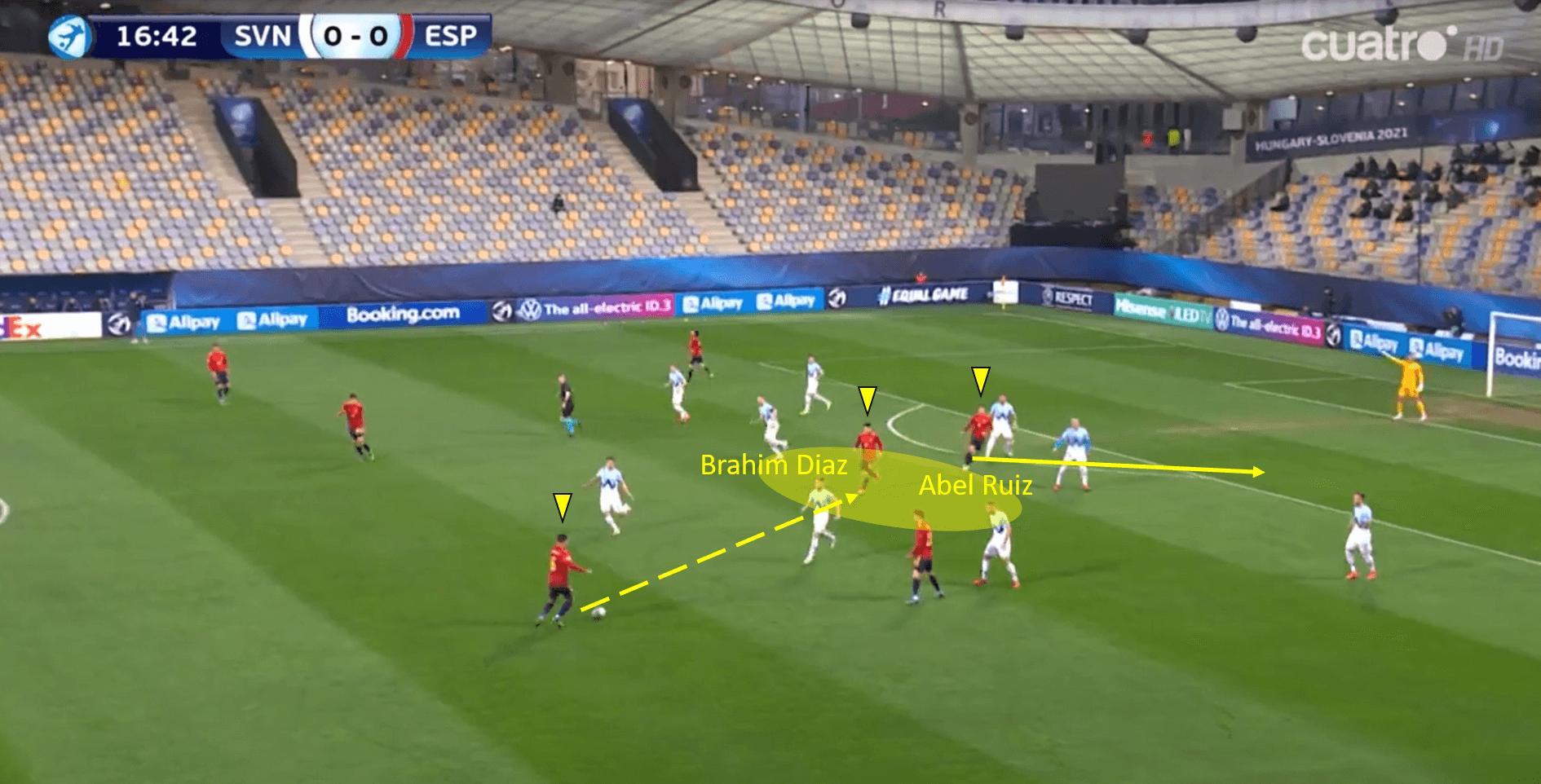 Spanish Superior: Villar and Diaz dazzle in Spain's dominant display tactical analysis tactics