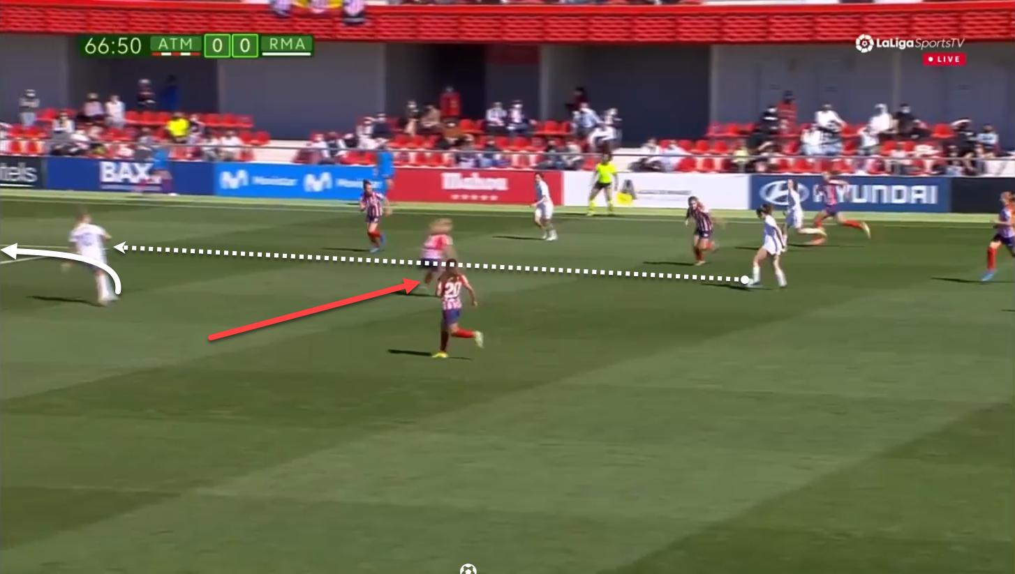 Primera Iberdrola 2020/21: Atletico Madrid vs Real Madrid Femenina – tactical analysis tactics