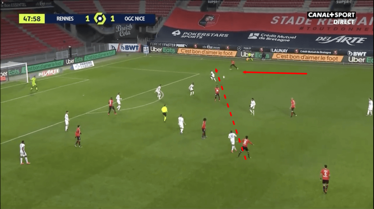 Rennes-2020-21-problems-stephan-genesio-scout-report-tactical-analysis-tactics
