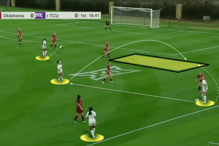 Eric Bell's TCU Horned Frogs - tactical analysis tactics