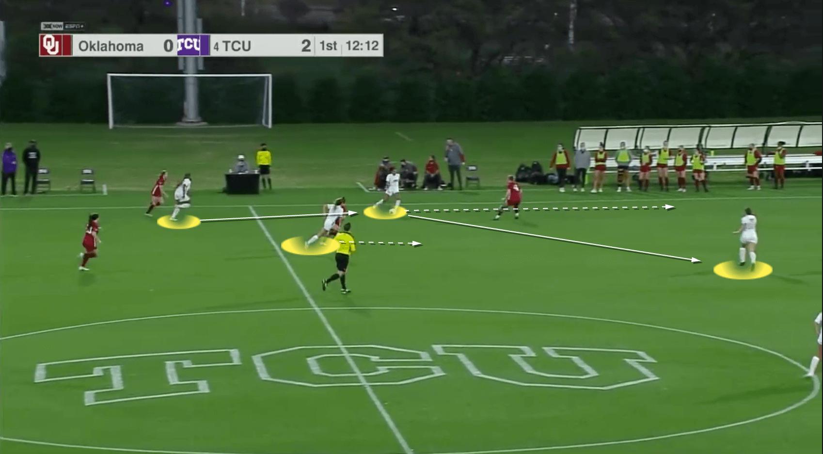 Eric Bell's TCU Horned Frogs - tactical analysis tactics