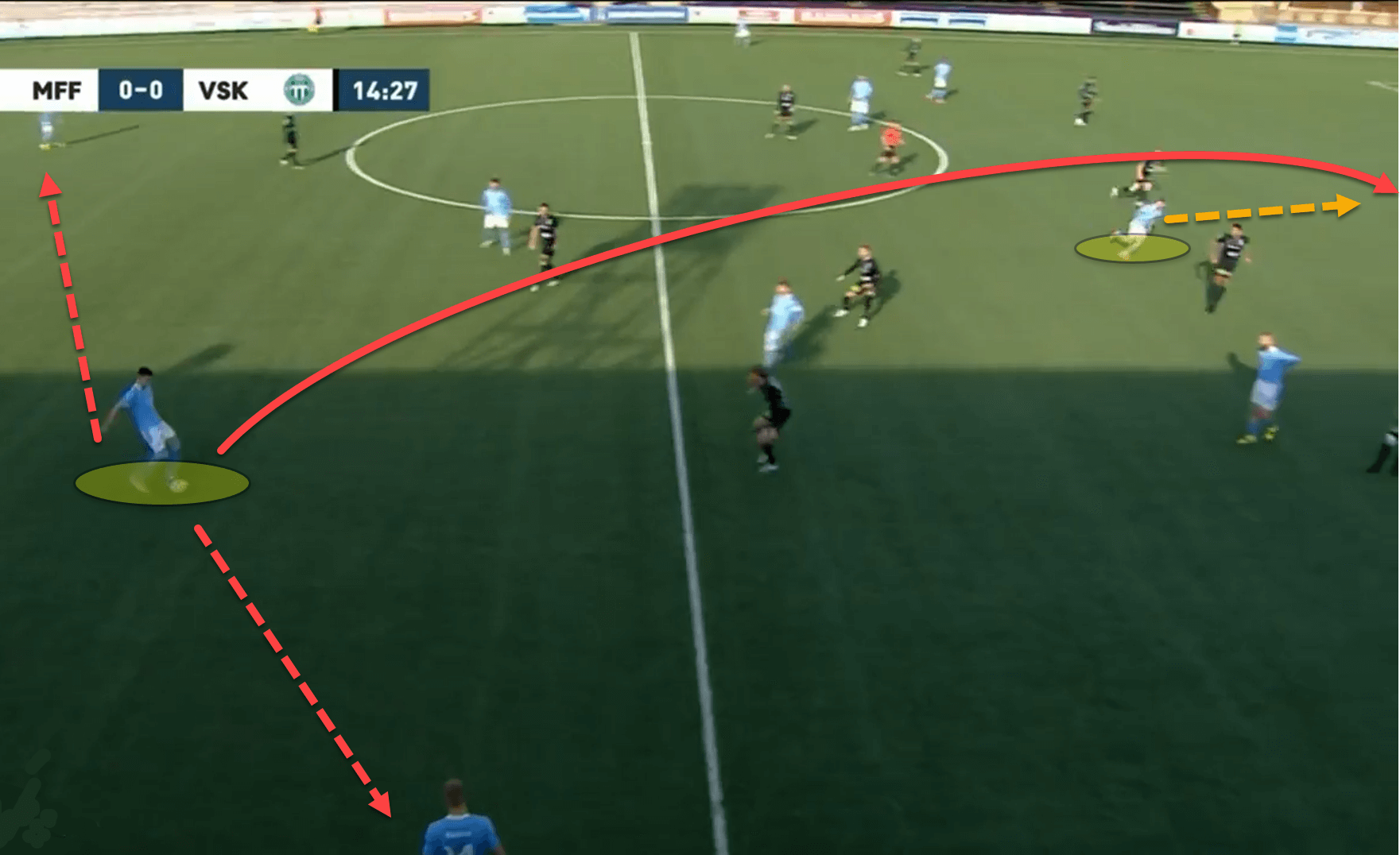 Anel Ahmedhodzic: Is he good enough to play for a possession-based team like Atalanta?