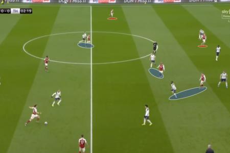 How midfield overloads and intelligent pressing saw Arteta's Arsenal make Mourinho look down