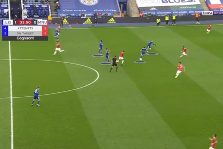 Taking the bait: How Leicester's press and clever turnovers exploited Manchester United's midfield