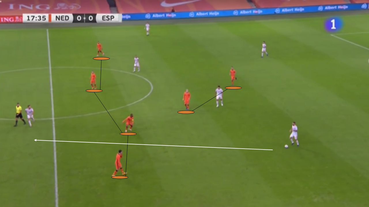 3 reasons why Netherlands have looked unconvincing under Frank de Boer