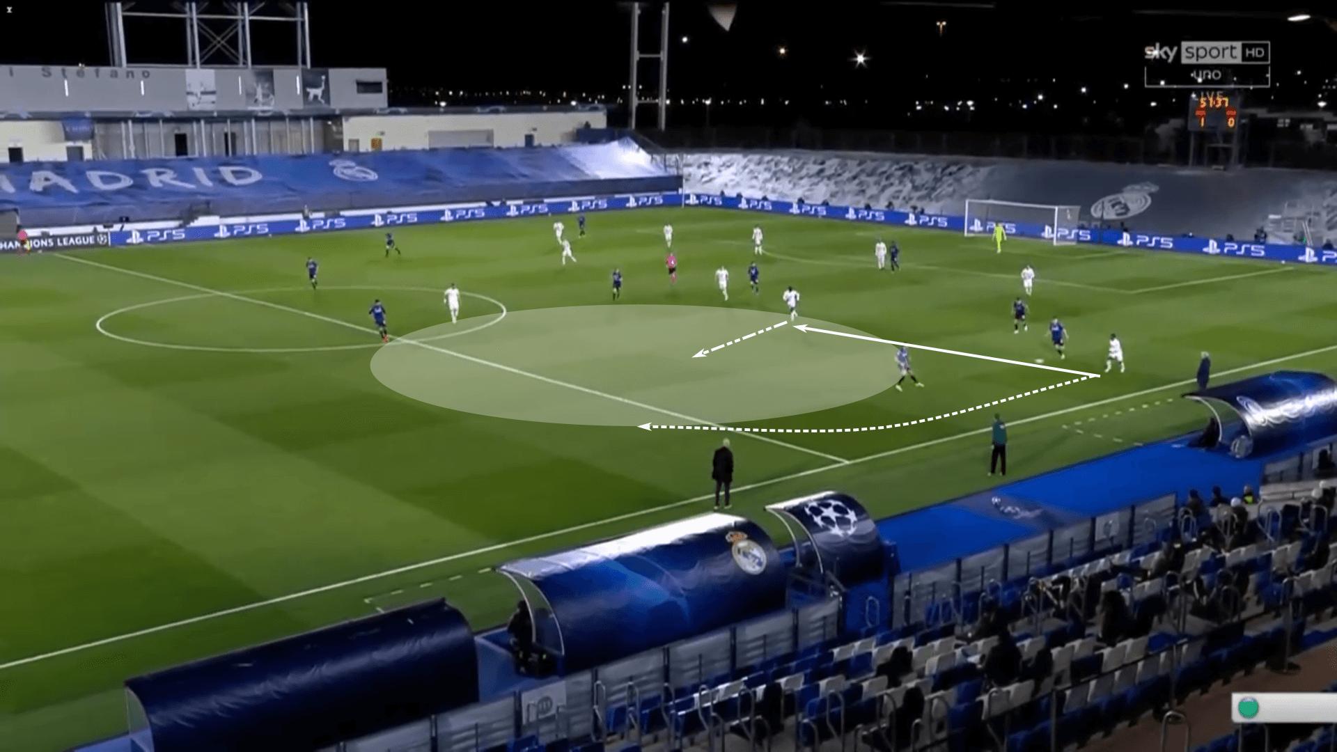 UEFA Champions League 2020/21: Real Madrid vs Atalanta – tactical analysis tactics
