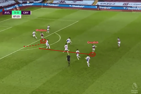 Why Gareth Southgate should pick 'humble' Ollie Watkins as England's third-choice striker - scout report tactical analysis tactics