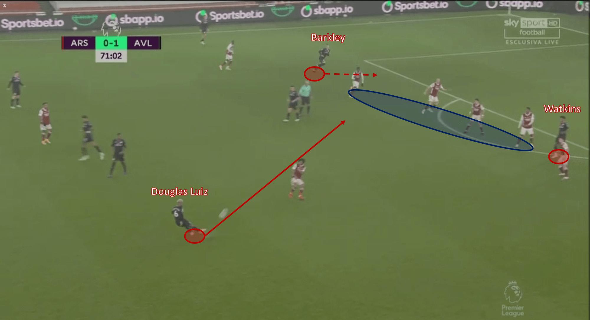 Why Gareth Southgate should pick 'humble' Ollie Watkins as England's third-choice striker