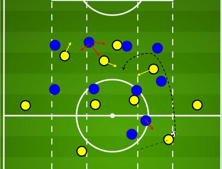 Gerardo Seone tactical analysis tactics
