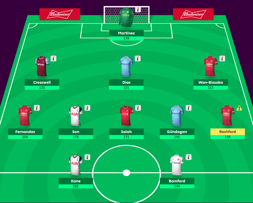 FPL: Great value options in each position to save your season data analysis statistics