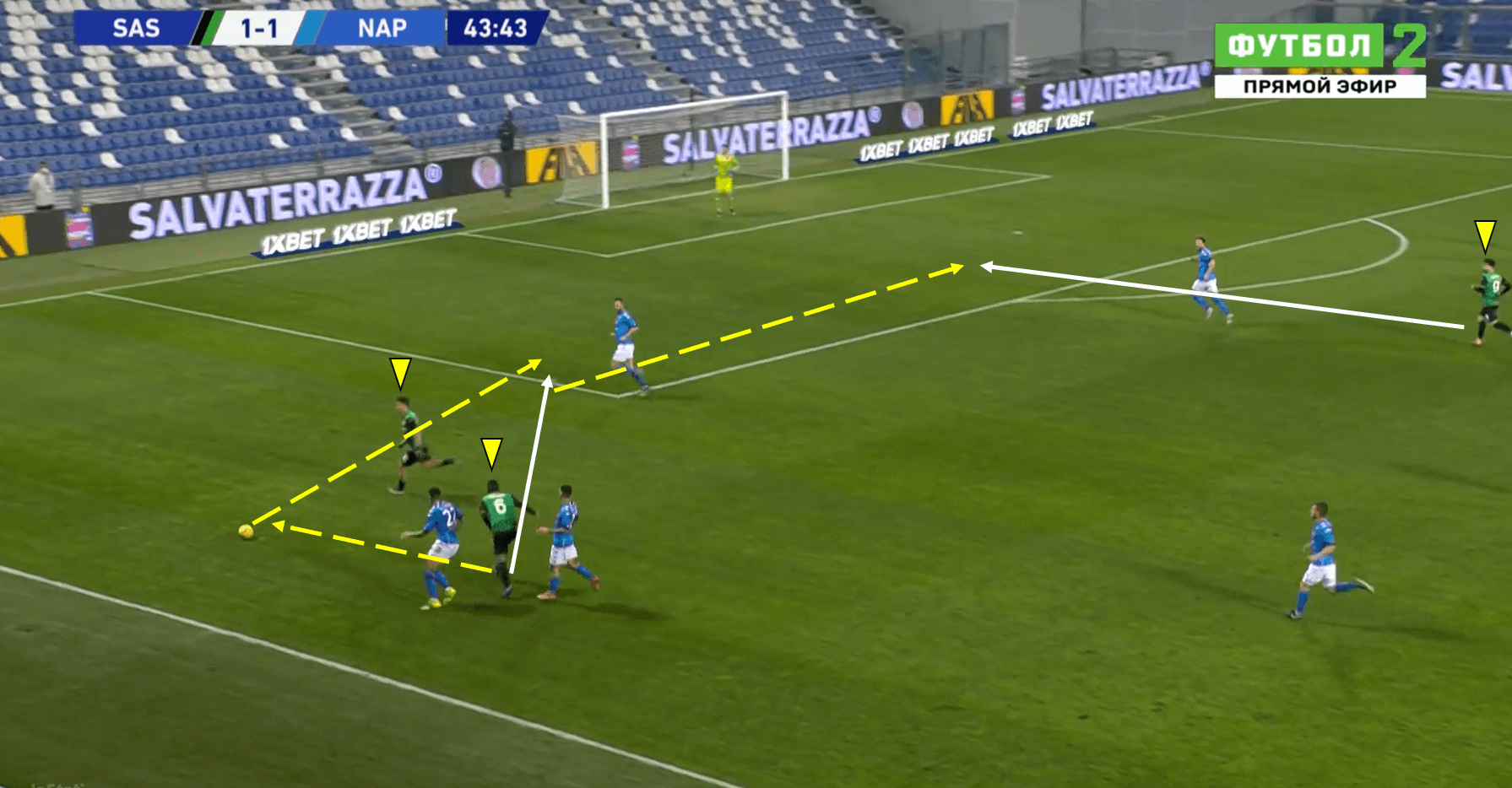De Zerbi's Determined Men: How Sassuolo forced Napoli's switch to plan B Tactical Analysis Tactics