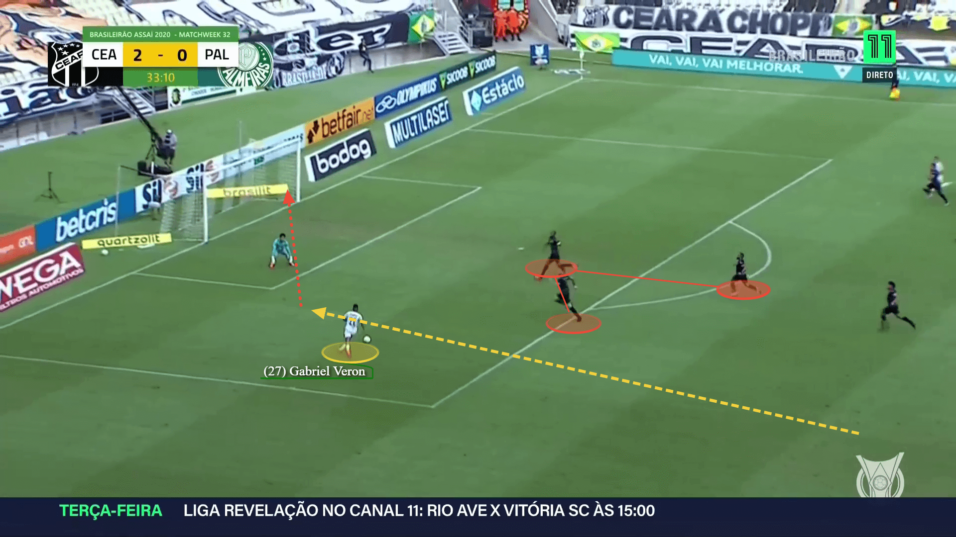 Links to Manchester: Who is the 18-year-old Brazilian wonder kid wanted by both sides of the city - scout report tactical analysis tactics