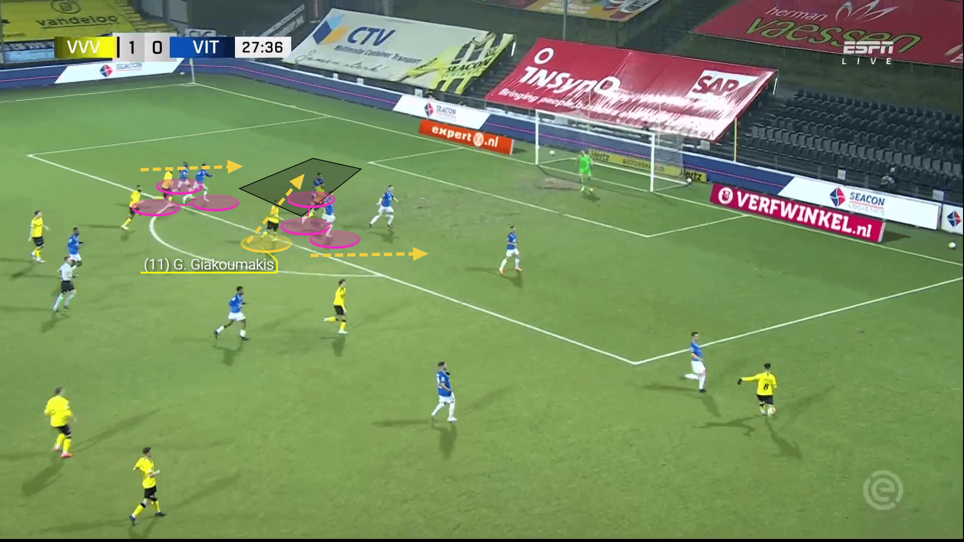 xG Giakoumakis: The bargain striker who is leading the Eredivisie Golden Boot - scout report tactical analysis tactics