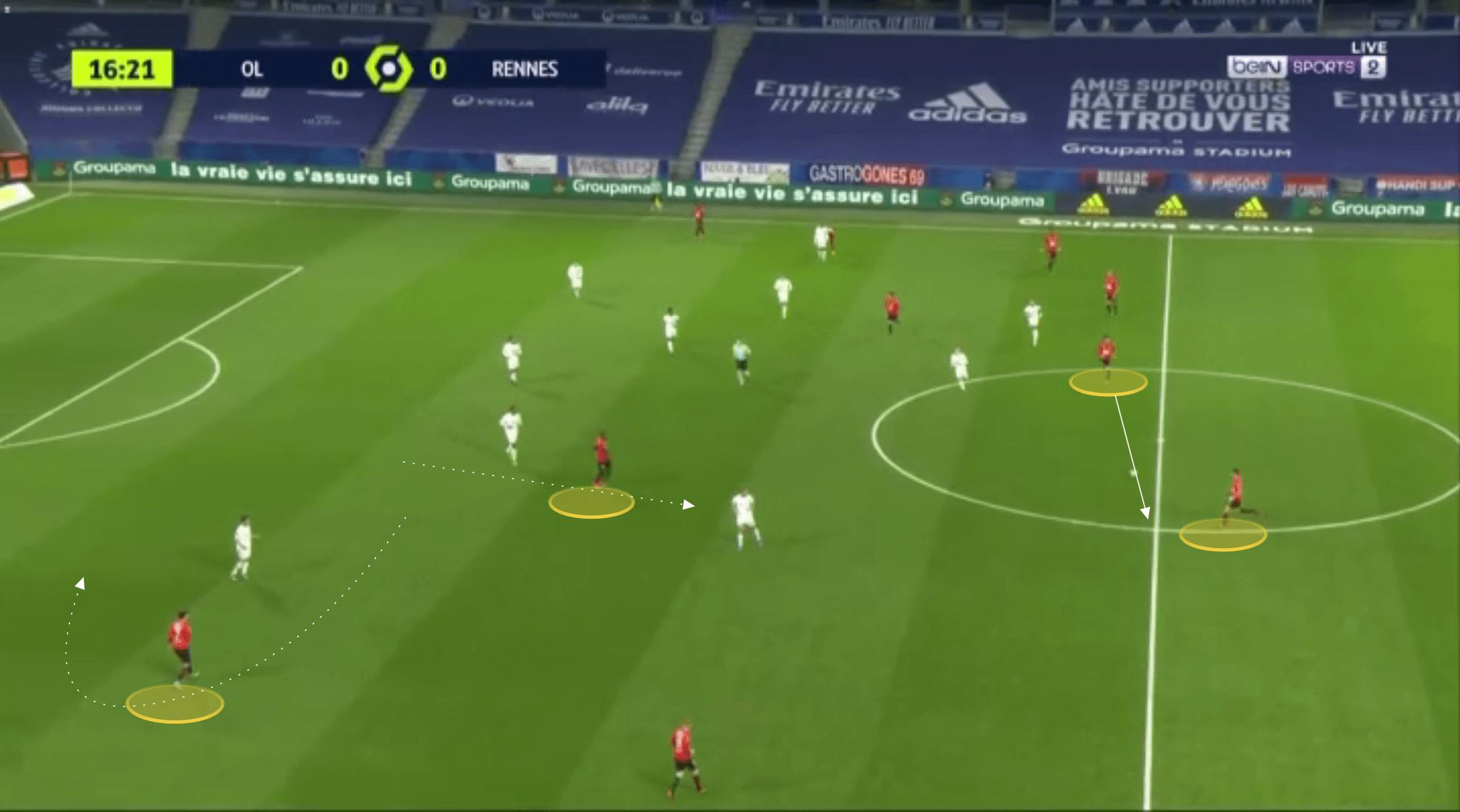 Rennes tactical analysis tactics Ligue 1