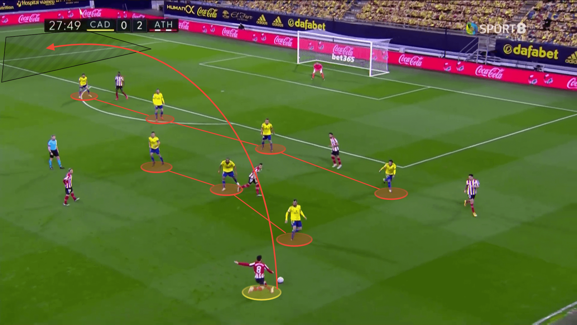 Basque approved: How Marcelino's 4-4-2 has transformed Athletic Club - tactical analysis tactics