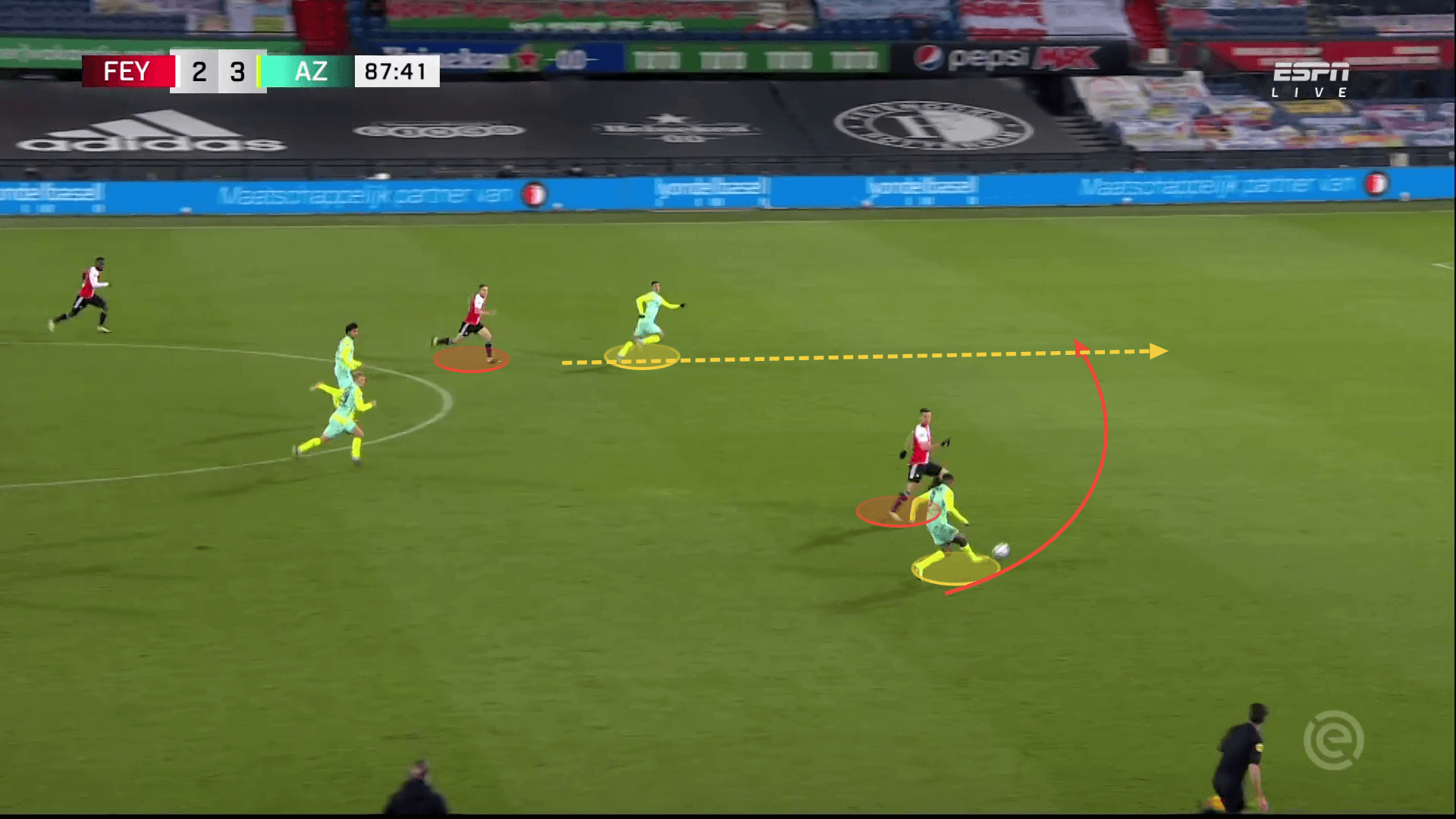 Marvellous Myron: Is AZ's Boadu worth the hype from the top European clubs? - scout report tactical analysis tactics