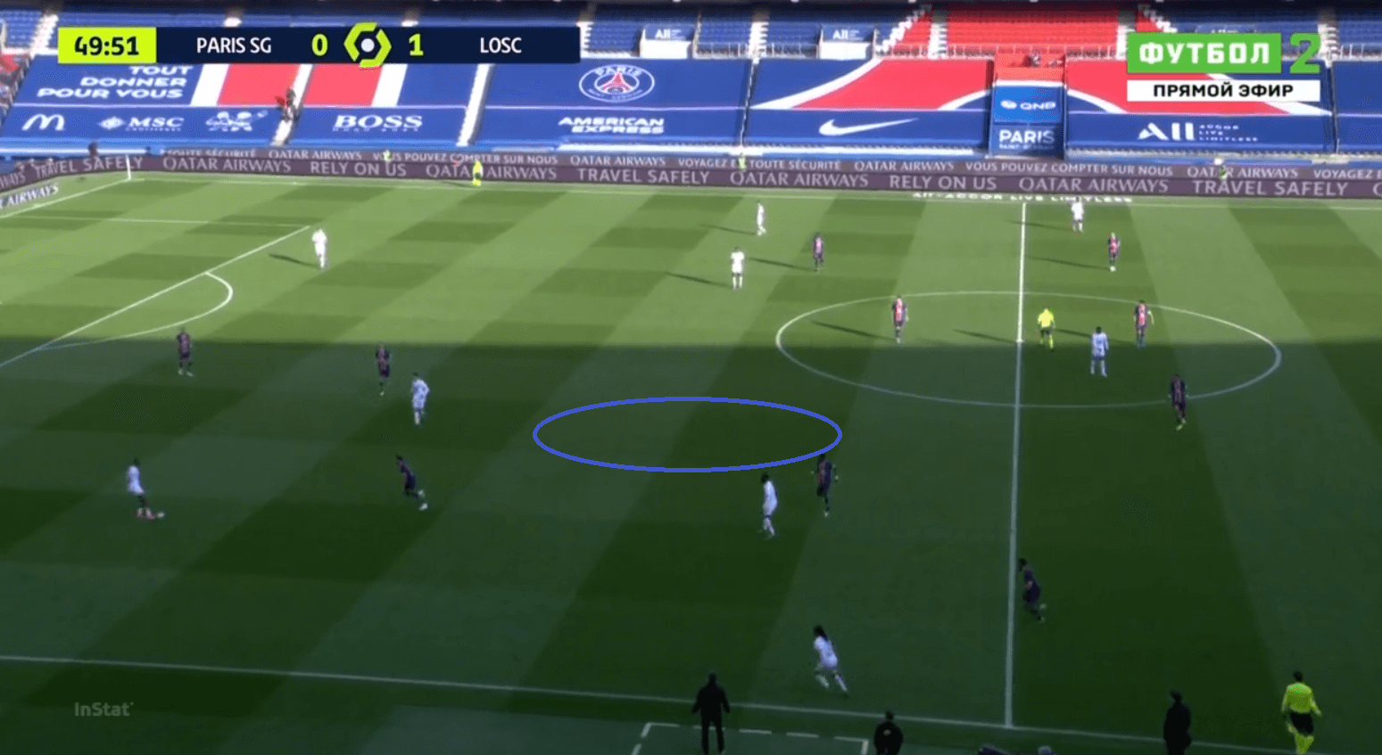 Lille's Low Block: How Les Dogues' defensive structure exposed PSG's ill-disciplined positional play - tactical analysis tactics