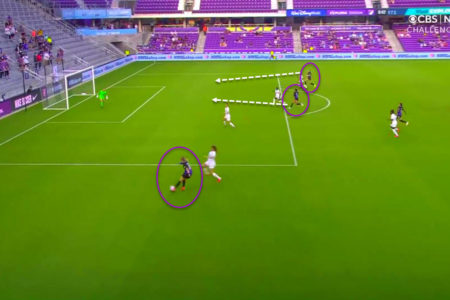 Issues in attack and defence: How Orlando Pride lost to Gotham - tactical analysis tactics