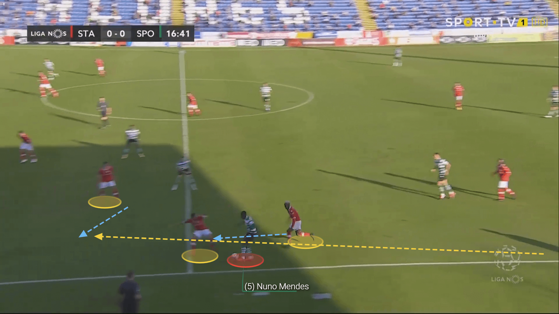 Nuno Mendes: What makes the youngster one of the most wanted left-backs - scout report tactical analysis tactics