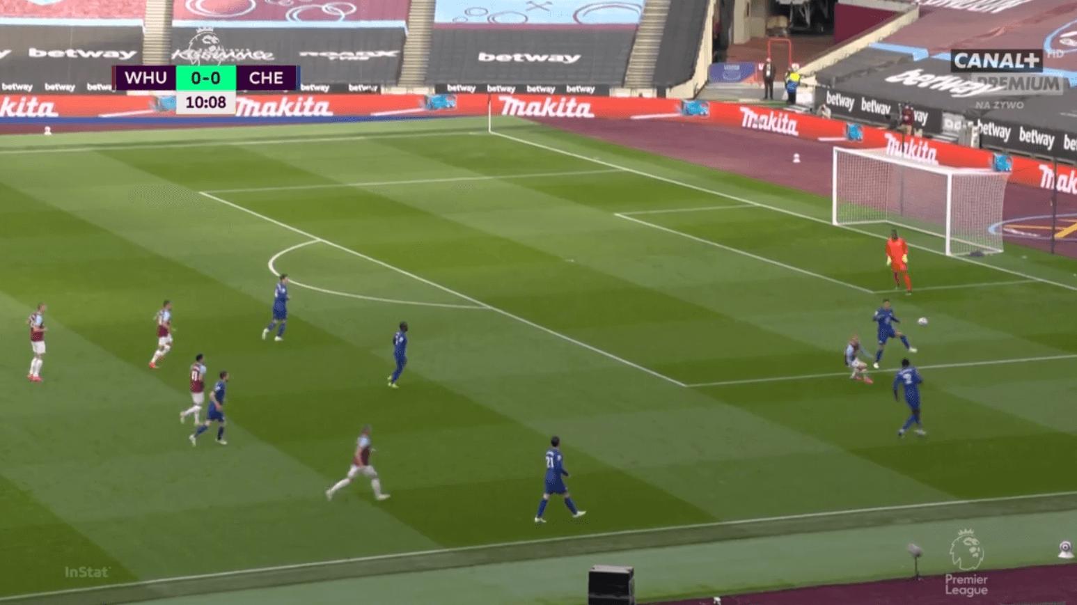 Advantage Chelsea: How Tuchel's tactical tweaks helped the Blues best West Ham - tactical analysis tactics