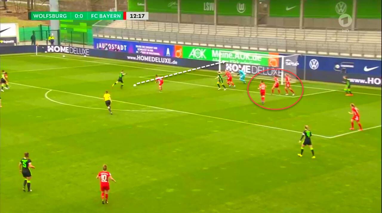 Lerch's Logic: How Wolfsburg Women stopped Bayern - tactical analysis tactics
