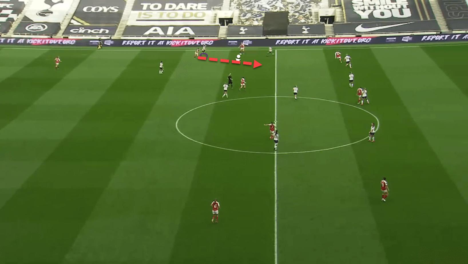 FAWSL 2020/21: Tottenham Women vs Arsenal Women - tactical analysis tactics