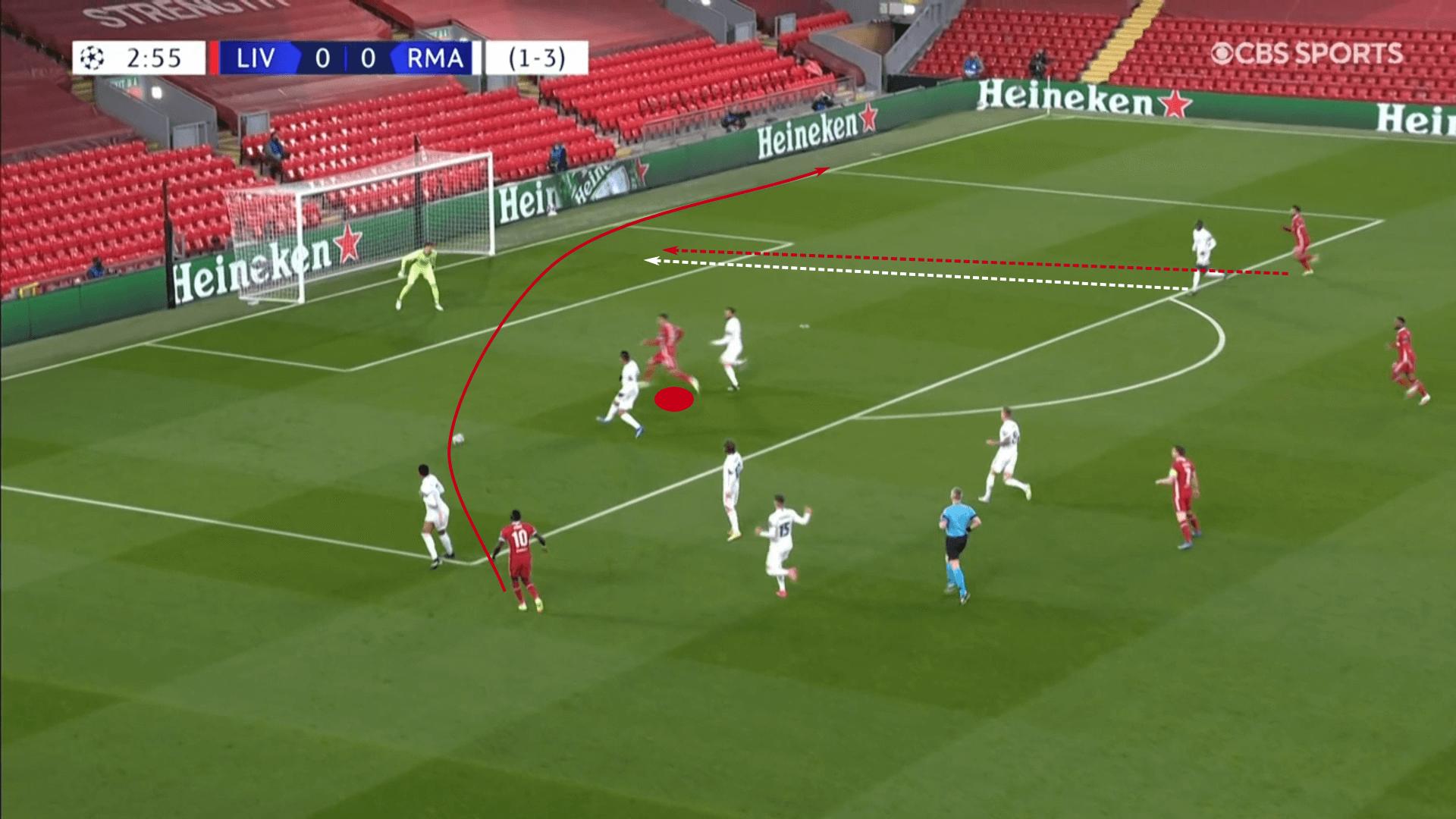 UEFA Champions League 2020/21: Liverpool vs Real Madrid – tactical analysis tactics