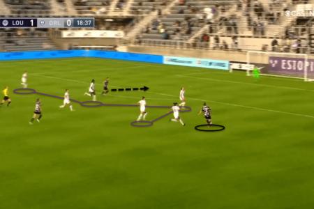 NWSL Challenge Cup 2021: Racing Louisville vs Orlando Pride - tactical analysis tactics