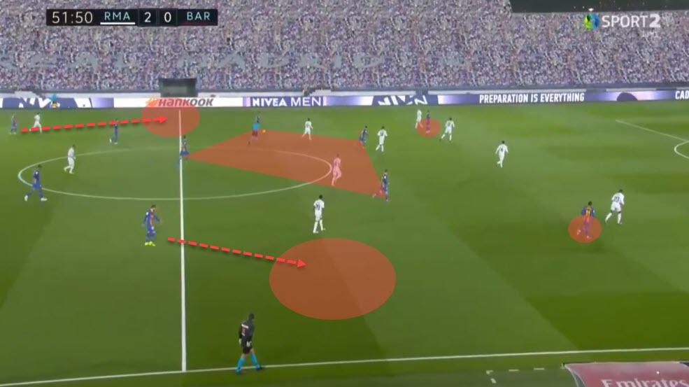 La Liga 2020/21: Real Madrid vs Barcelona - tactical analysis - tactics