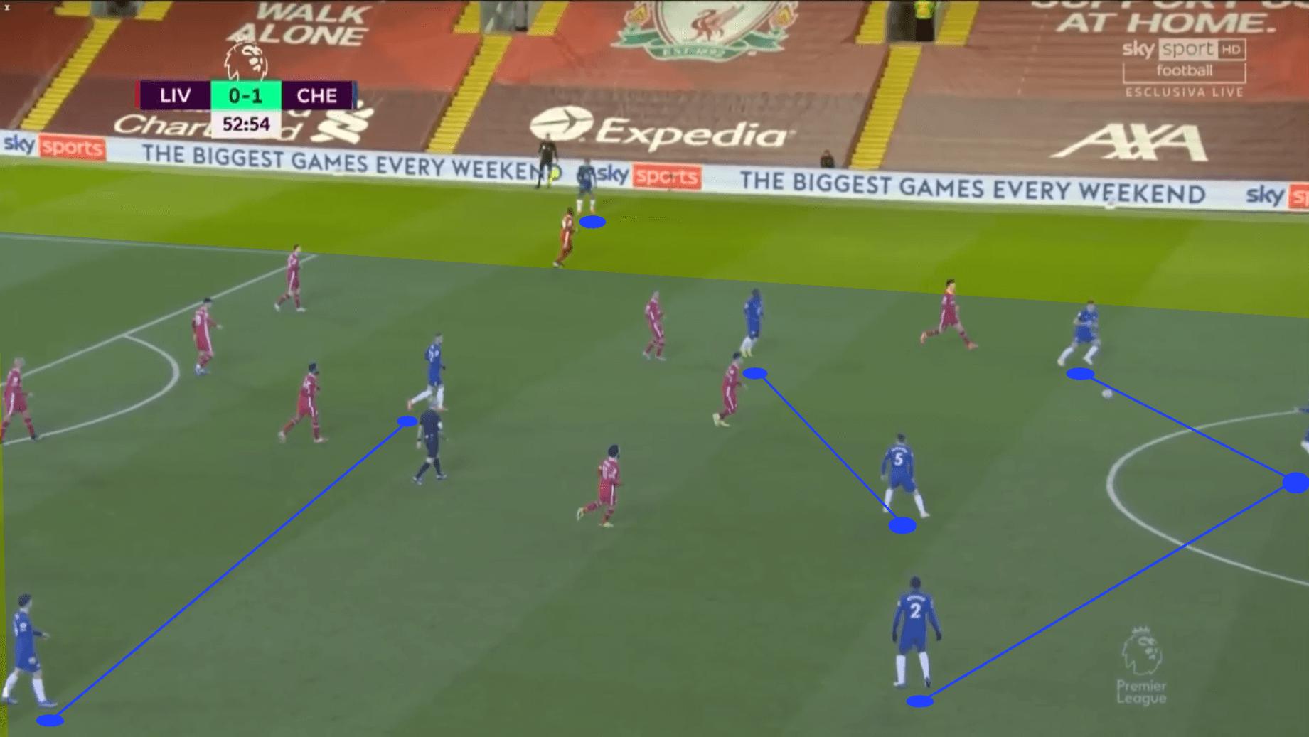 UEFA Champions League 2020/21: Real Madrid vs Chelsea – tactical preview tactics