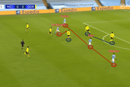 Advantage City: but here's why Dortmund should remain optimistic for round two - tactical analysis tactics