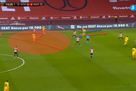 Copa del Rey 2020/21: Athletic Club vs Barcelona - tactical analysis - tactics