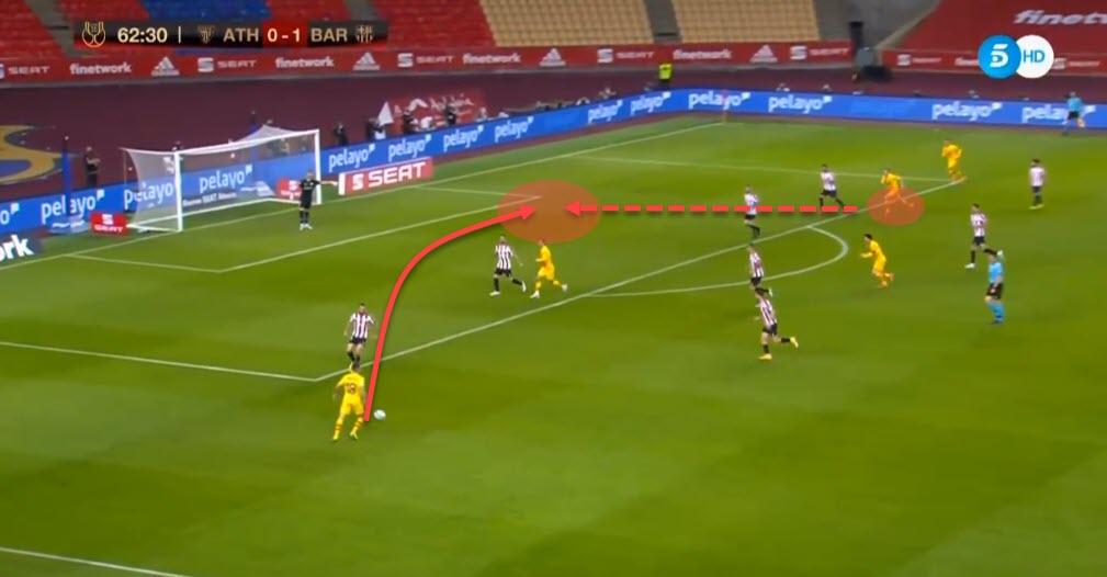 Copa del Rey 2020/21: Athletic Club vs Barcelona - tactical analysis - tactics